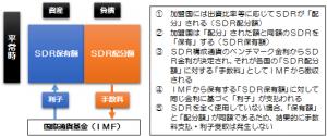 20161002-sdr-1