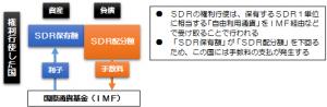 20161002-sdr-2