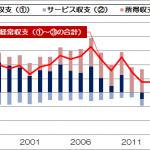 「日本が為替監視対象国」報道の真相