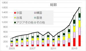 20161117-jp-visit-8m